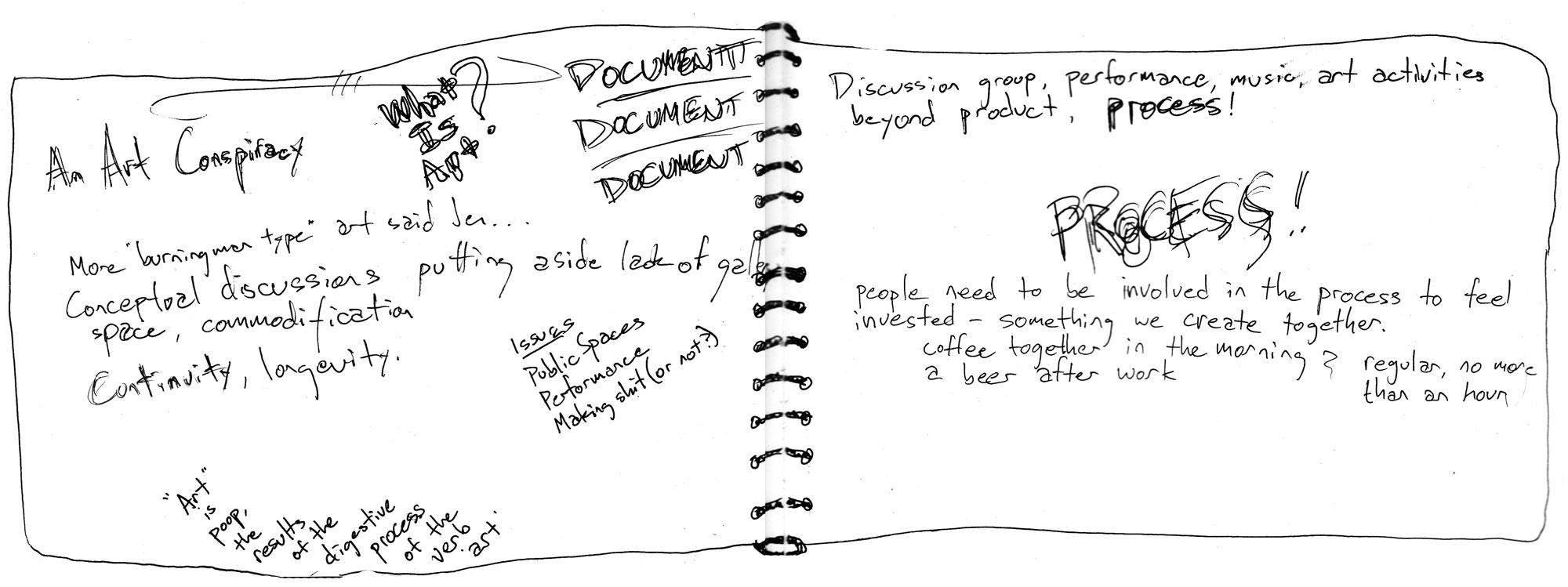 Art Conspiracy Notes